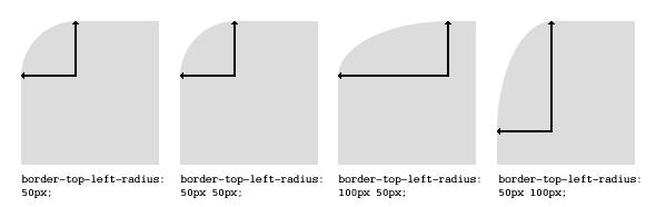 [تصویر: border-radius-diagram-12.png]